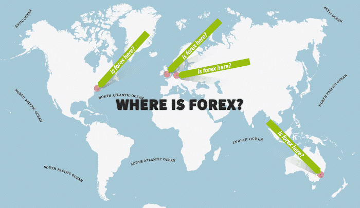 What is a retail forex trader