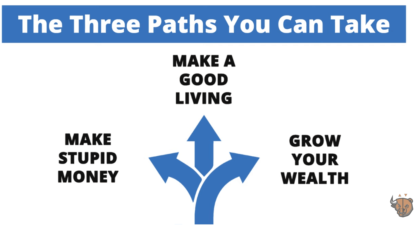 3 Main Paths in Forex trading